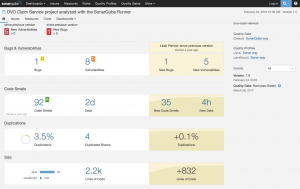 SonarQube Project results.